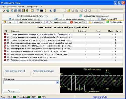 Программы для адаптера elm327 на русском